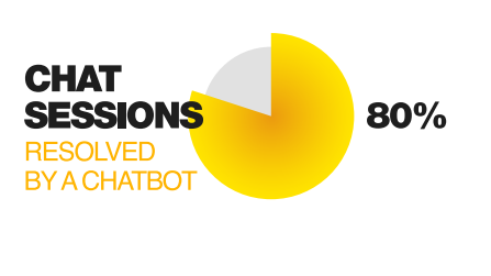 chat session by chatbot