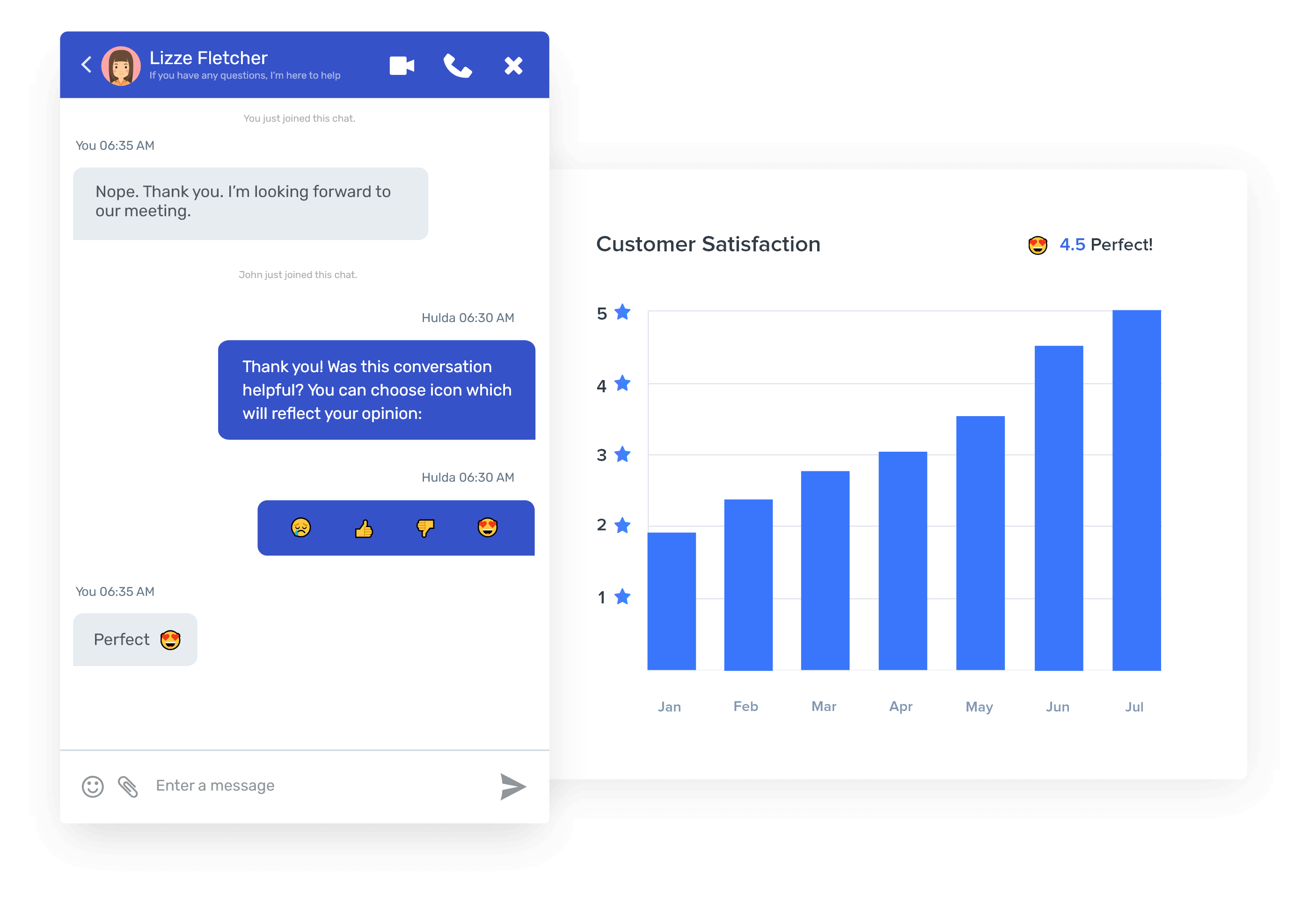 Data to improve your Customer Service